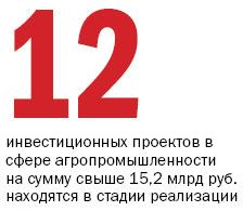 Челябинская область оттолкнулась от дна: эксперты назвали главные итоги бизнеса в 2017 г. 1