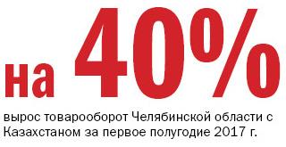 Челябинская область оттолкнулась от дна: эксперты назвали главные итоги бизнеса в 2017 г. 2