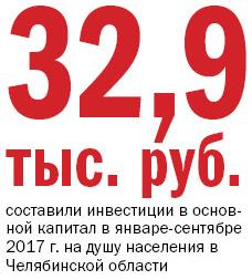 Челябинская область оттолкнулась от дна: эксперты назвали главные итоги бизнеса в 2017 г. 3
