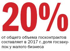 Челябинская область оттолкнулась от дна: эксперты назвали главные итоги бизнеса в 2017 г. 4