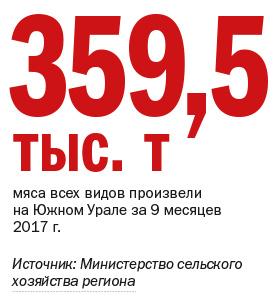 «Крестьяне Челябинской области получили готовый бизнес», — Константин Матвеев, «Ариант»  1