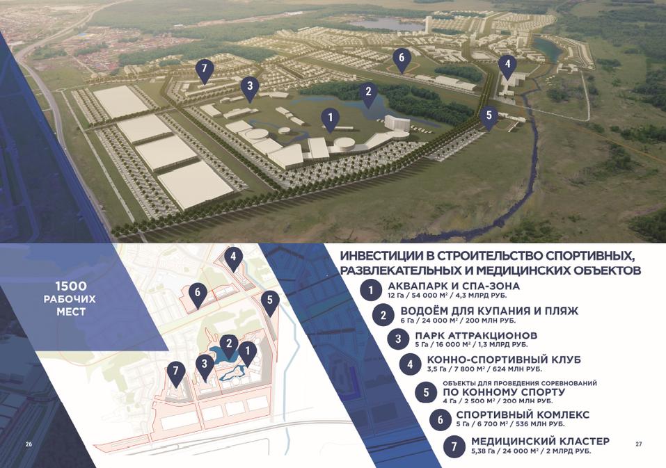 В Челябинске представили проект самого крупного в России и СНГ аквапарка 2