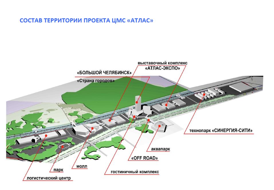 Дома на воде и выставочный зал: инвесторам из Турции показали Челябинск будущего 2