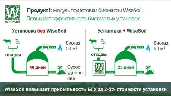 Как уральский стартап превращает отходы в энергию и почему в России для него нет рынка  1