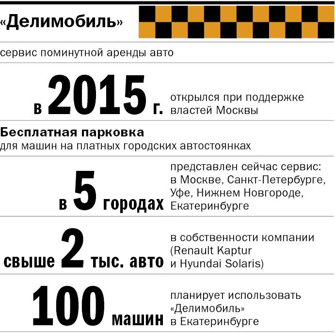 Как первый в городе каршеринг будет отучать уральцев от такси: Леонид Сысоев, «Делимобиль» 1