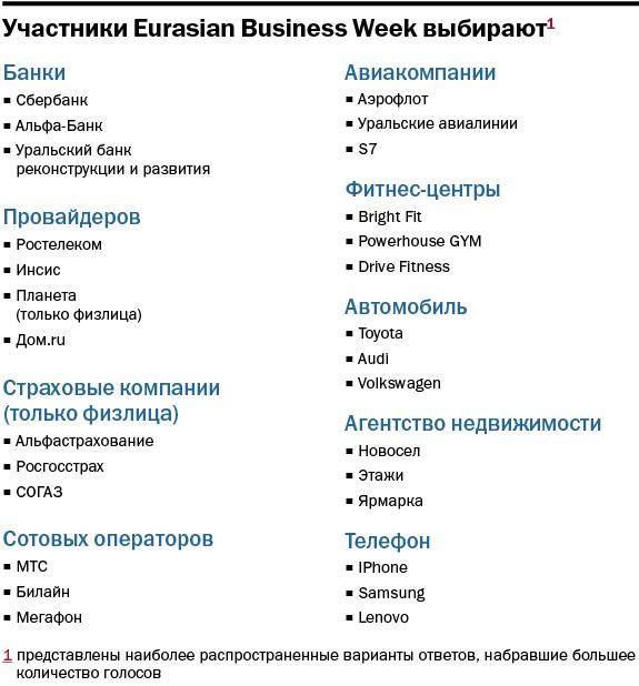 Владимир Жолобов: «На десять бизнесменов зовите не больше одного бизнес-тренера»  4