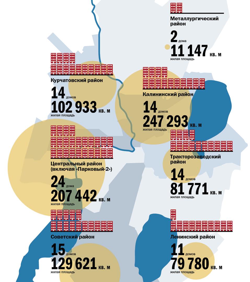 Какой район растет быстрее всех: в Челябинске составили карту новостроек города 2