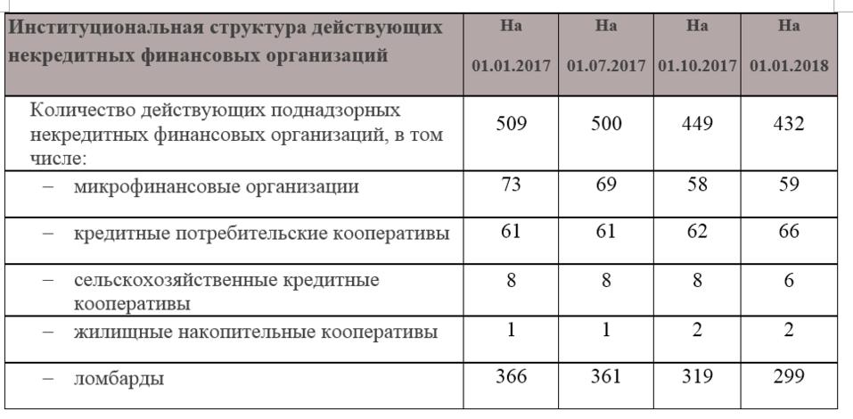 Алексей Чирков: «Пайщик получает не только услугу, но и личную ответственность» 1