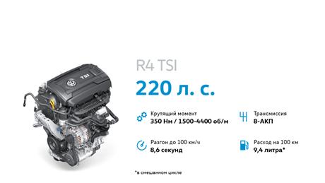 28 - 29 апреля в Автоцентре Керг пройдет большой уик-энд с Volkswagen Teramont 1