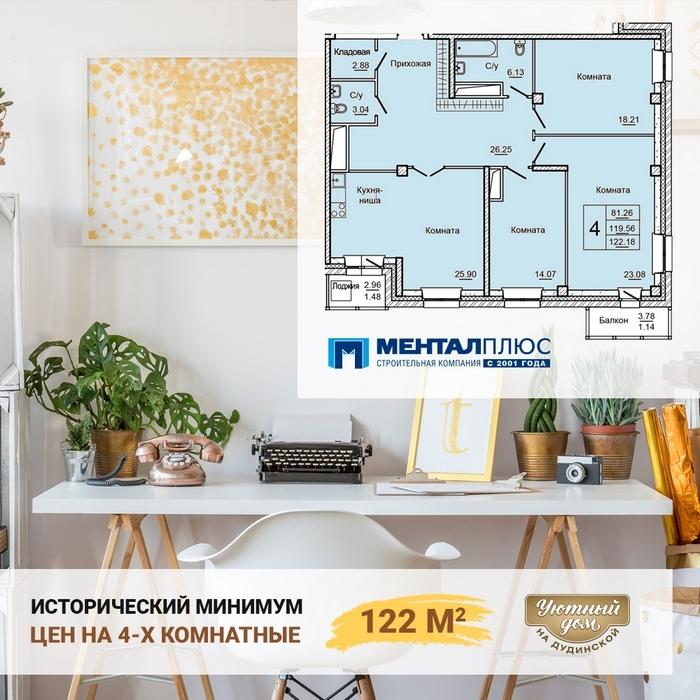 ЖК «Уютный Дом на Дудинской»: исторический    минимум   цен на четырехкомнатные квартиры 1