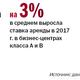 Рейтинг бизнес-центров Челябинска 4