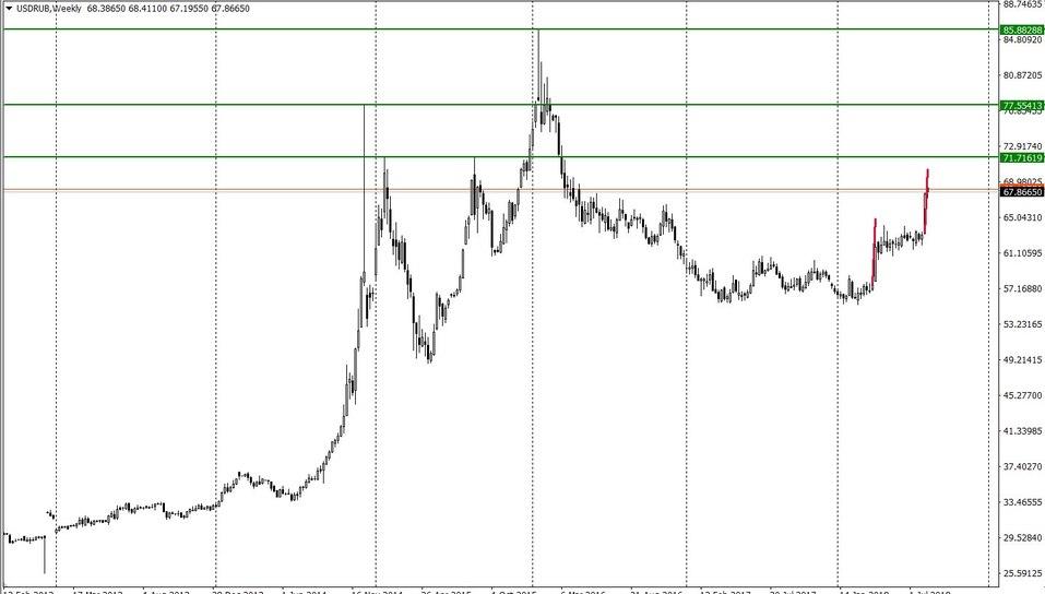 Успокоится ли доллар после новых санкций? 1
