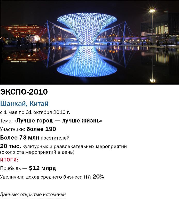 «Будет атмосфера чемпионата, но не две недели, а полгода». Сергей Тушин — об  ЭКСПО-2025 4