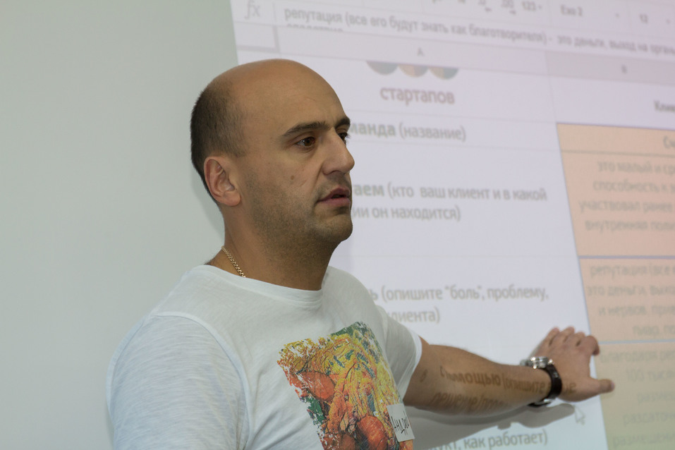 «Мы посмотрели на себя глазами бизнеса: «300 стартапов» прокачали НКО 1
