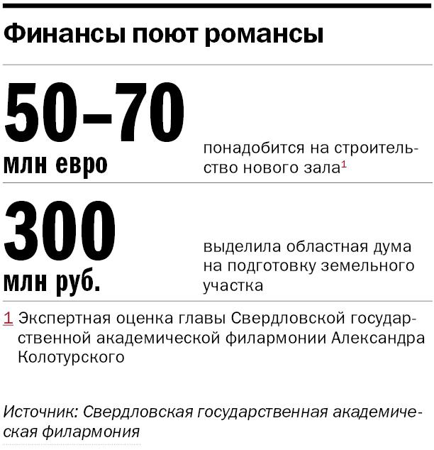 Михаил Вяткин: Здания наподобие филармонического зала от Захи Хадид — архитектурные фрики 7