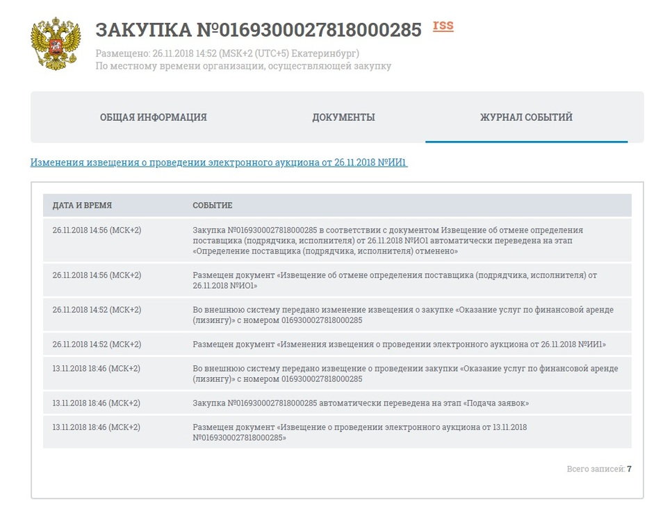 Потрясная цена: район, пострадавший от землетрясения, отменил покупку авто за 5 млн руб. 1