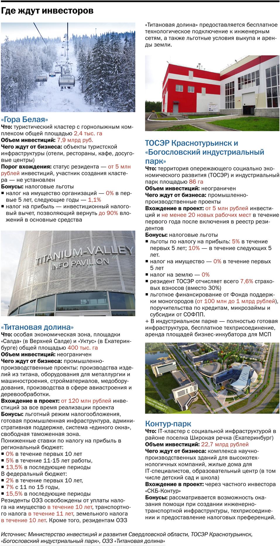 Виктория Казакова: «Инвестируйте в Свердловскую область. Мы рады самым разным проектам»  4