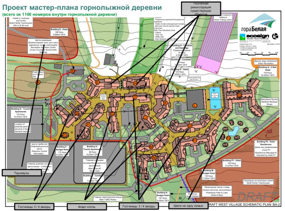 Как инвесторы смогут заработать на единственном на Урале курорте европейского уровня 2