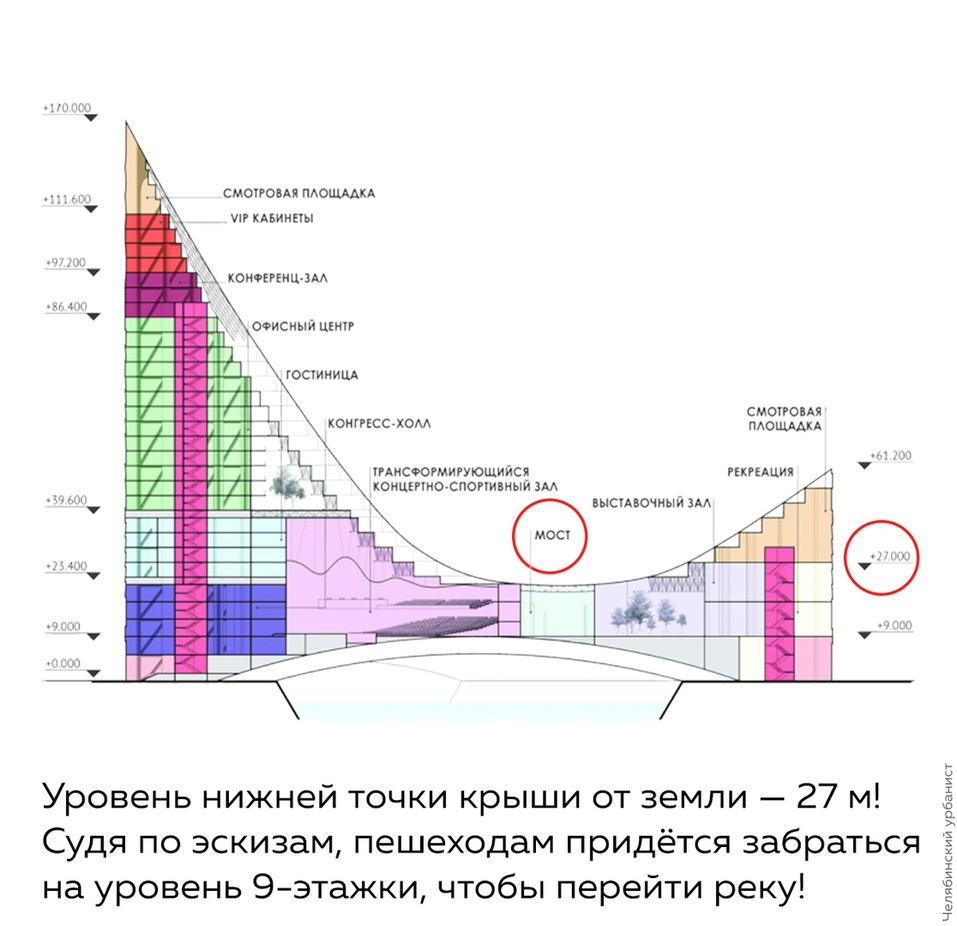 Девятиэтажный перевал: челябинский урбанист раскритиковал масштабный проект конгресс-холла 2