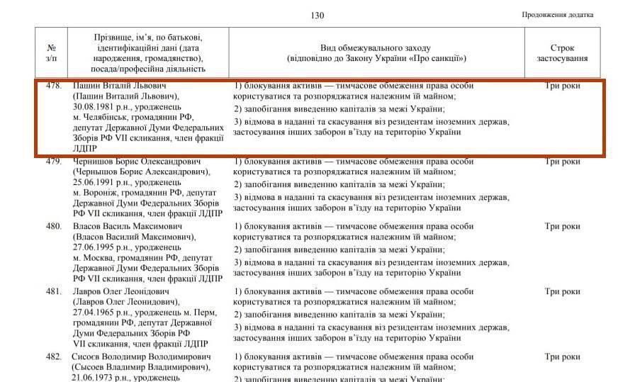 Космонавт, инженер, бизнесмен: южноуральцы попали под санкции Украины. Чем не угодили? 1