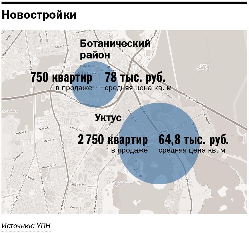Екатеринбург нецентральный: как развивается юг города — новостройки в цифрах 14
