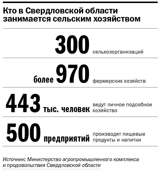 «Майонез — это сугубо российский продукт». Ждут ли нас голодные времена? 1