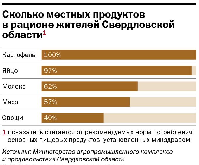 «Майонез — это сугубо российский продукт». Ждут ли нас голодные времена? 4
