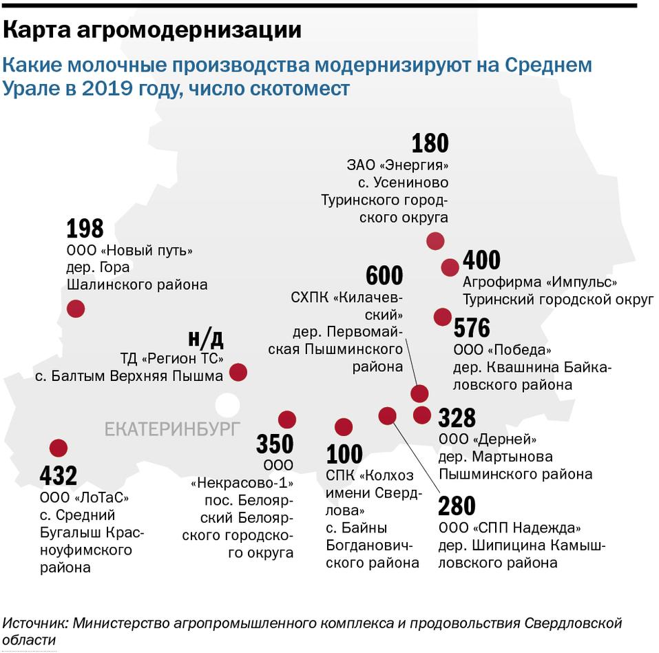 «Майонез — это сугубо российский продукт». Ждут ли нас голодные времена? 2