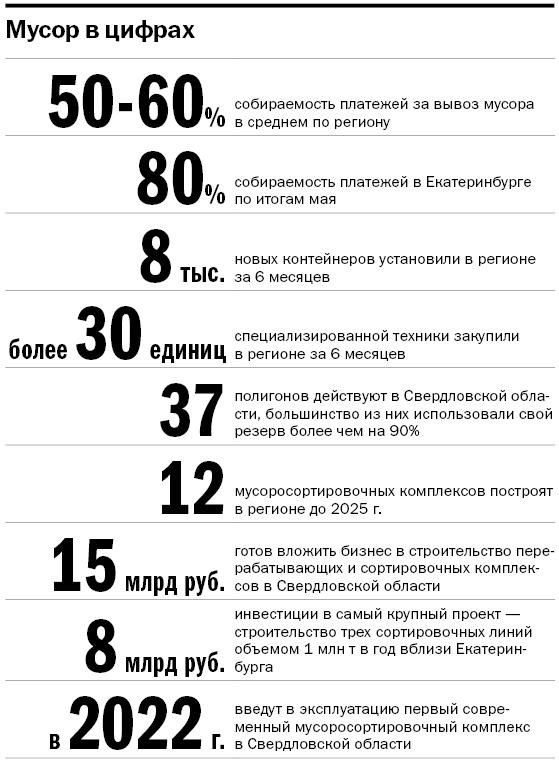 Николай Смирнов: «Мусорная реформа запоздала, нужно было начинать раньше» 1
