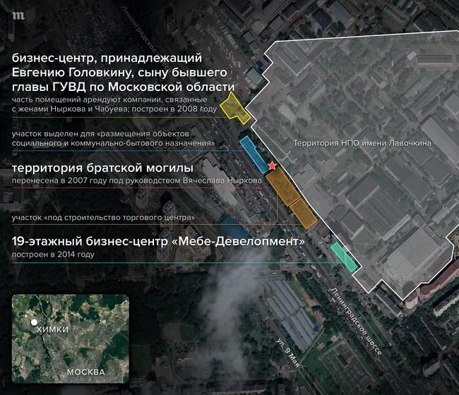 «Небожители». Как ФСБ в Москве связано с ритуальным бизнесом: расследование Ивана Голунова 1