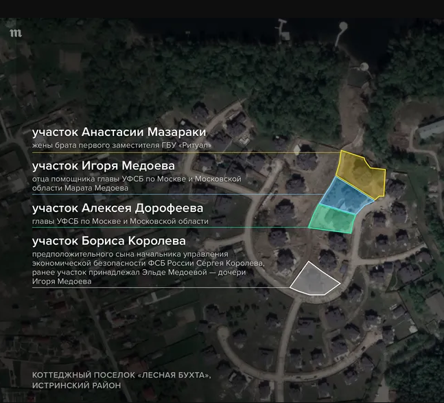 «Небожители». Как ФСБ в Москве связано с ритуальным бизнесом: расследование Ивана Голунова 4