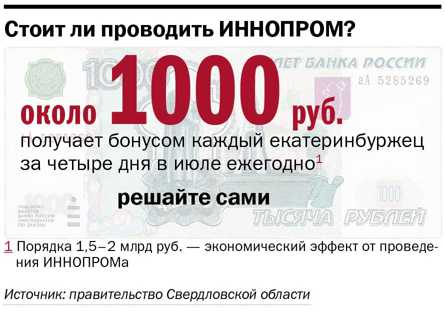 ИННОПРОМ уехал, деньги остались. Кто и сколько заработал на международной выставке? 4