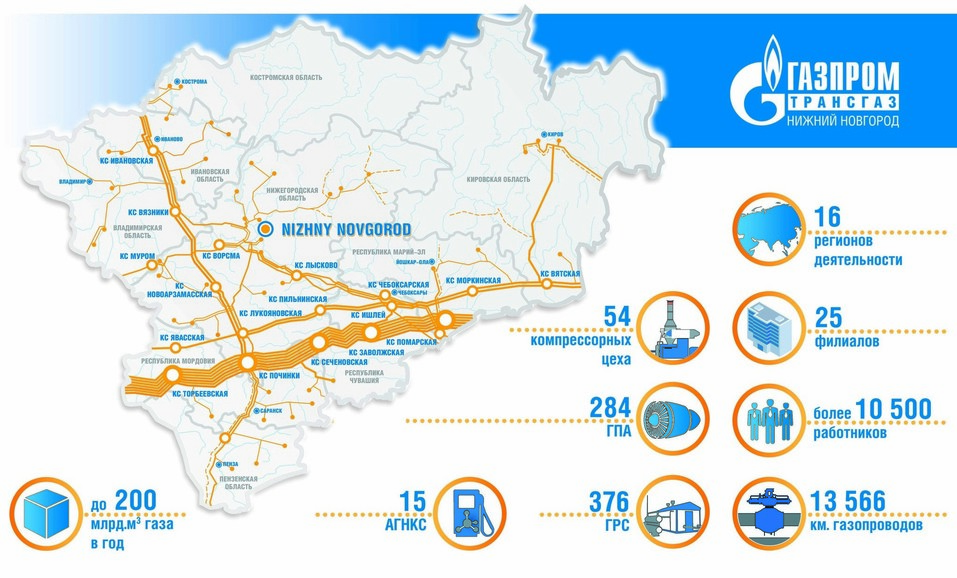 «Газпром трансгаз Нижний Новгород» завершает плановый ремонт оборудования 2