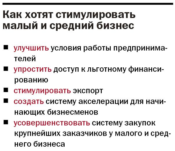 Власти отдают предпринимателям 1 млрд руб. Как забрать деньги себе: инструкция для бизнеса 2