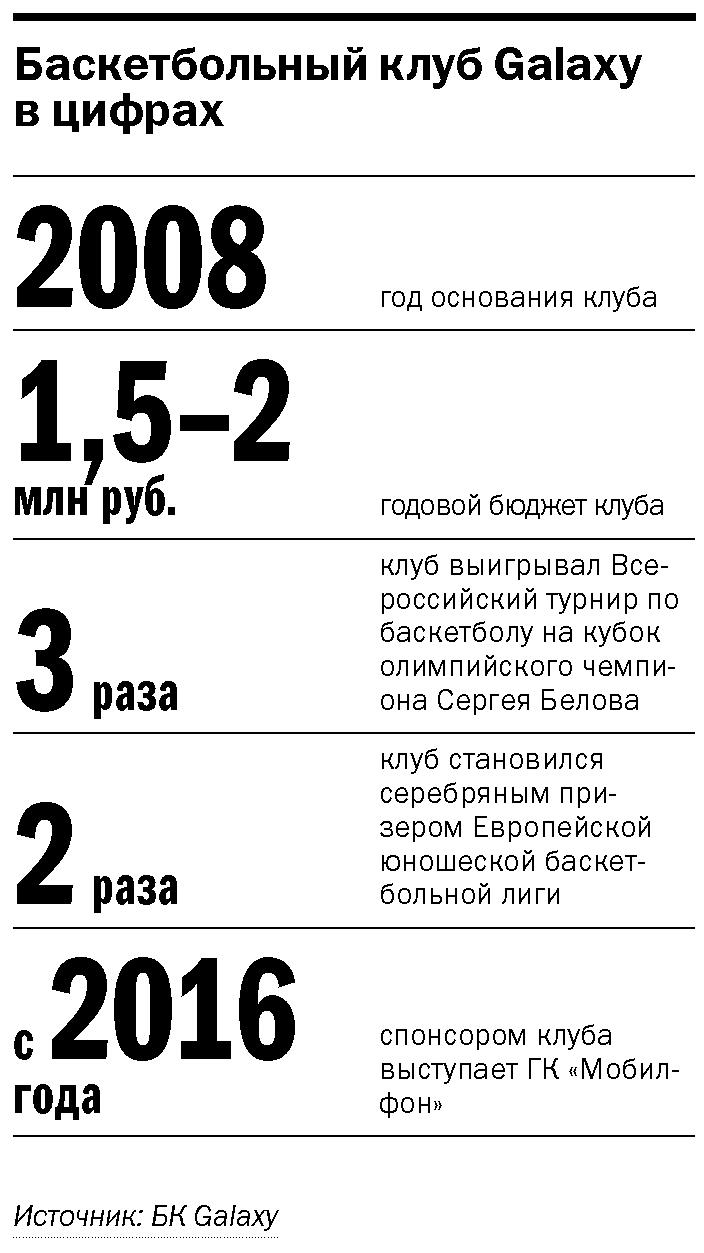 Деньги на спорт: зачем красноярская IT-компания стала спонсором баскетбольного клуба  1