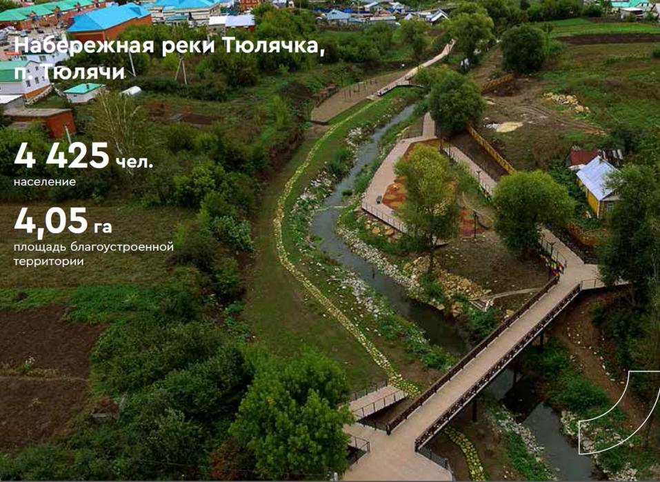 «Сделай красивые урбан-парки — и молодежь перестанет уезжать» — Вахтанг Чикаберидзе 3