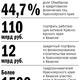 Смотрим в будущее: как работает экосистема Сбербанка в Красноярском крае 1