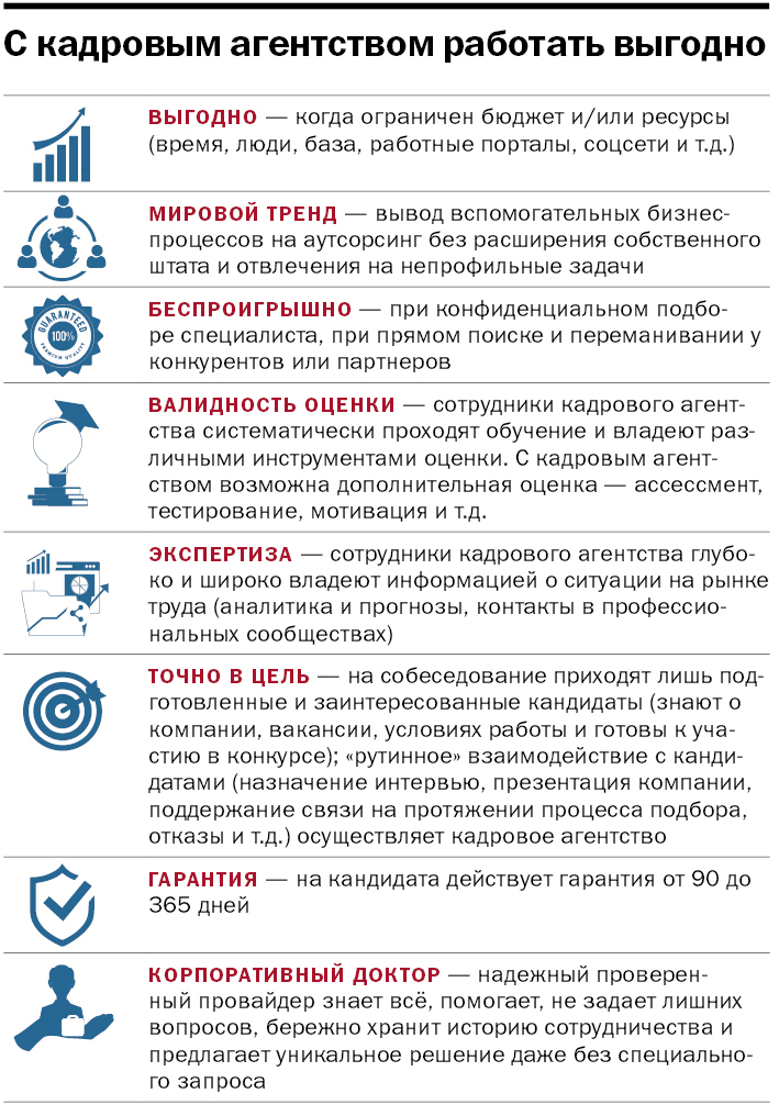 Инфографика: выгоды работы с кадровым агенством