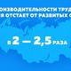 Россия отстает по производительности труда от развитых стран