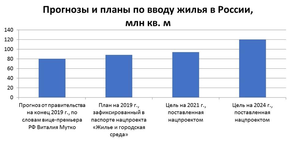 В Нижнем Новгороде изменилась тройка самых «дорогих» районов по стоимости жилья 1