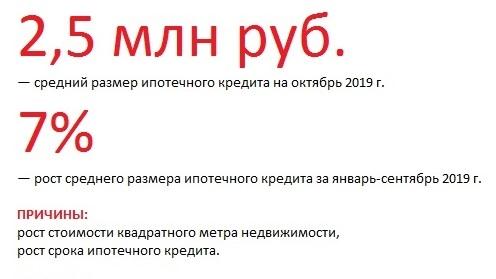 В Нижнем Новгороде изменилась тройка самых «дорогих» районов по стоимости жилья 3