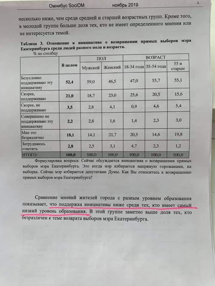 «Требуют зрелищ!». 73% жителей Екатеринбурга выступили за возвращение прямых выборов мэра 1