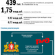 Инфографика: Ж/д инфраструктура