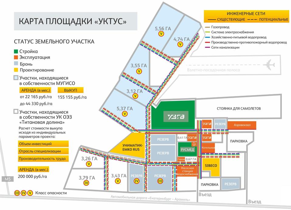 Карта площадки «Уктус»