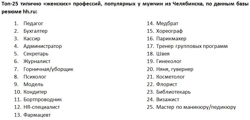 «Такой ли суровый?»: мужчины Челябинска стали активнее уходить в индустрию красоты 1
