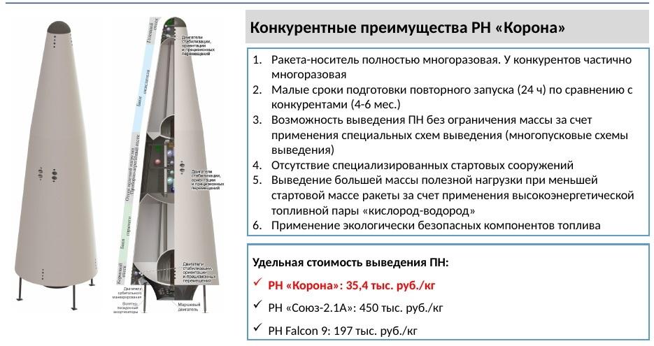 Ракеты, титановые имплантаты и нейрокостюм. Как уральские ученые конкурируют со всем миром 3