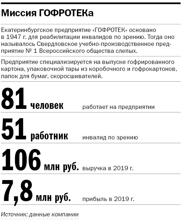 Людмила Бобкова: «Главная наша боль — это рынок сбыта»  4