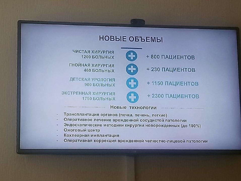 «Вопрос решали втихаря». Как в Челябинске развивается скандал вокруг больницы в бору 2