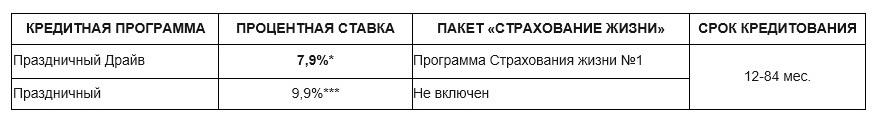 ПОСЛЕДНИЕ LEXUS RX В МЕДВЕДЬ ПРЕМИУМ 2