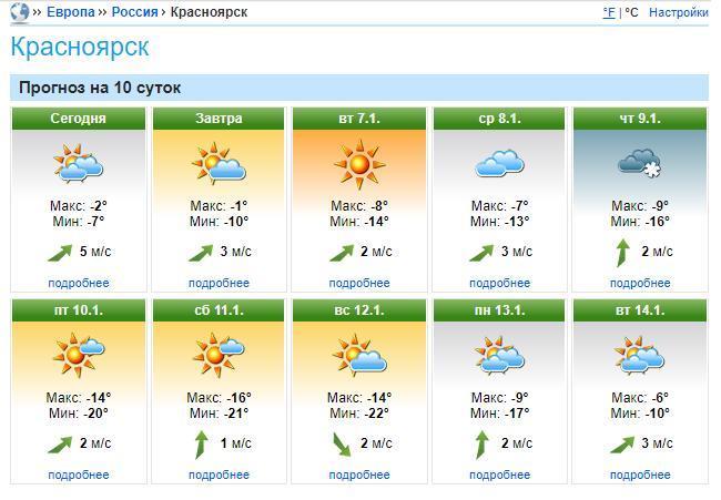 В конце рождественской недели Красноярск ожидает похолодание до –20   1